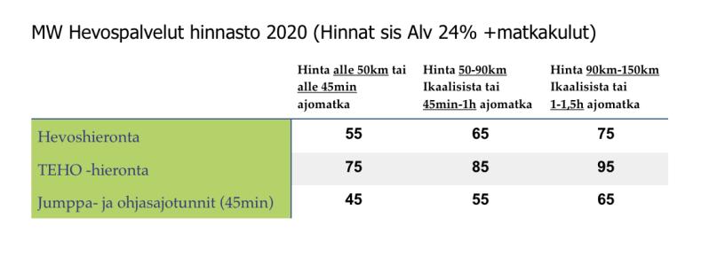 MW Hevospalvelut hinnasto 2020