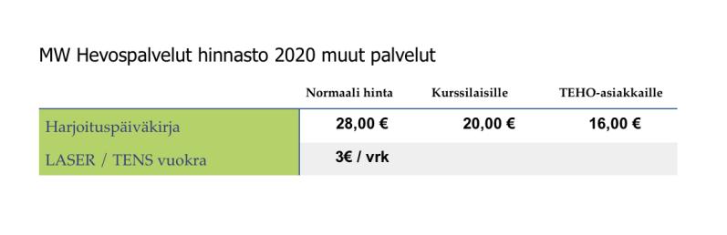 MW Hevospalvelut hinnasto 2020 muut palvelut