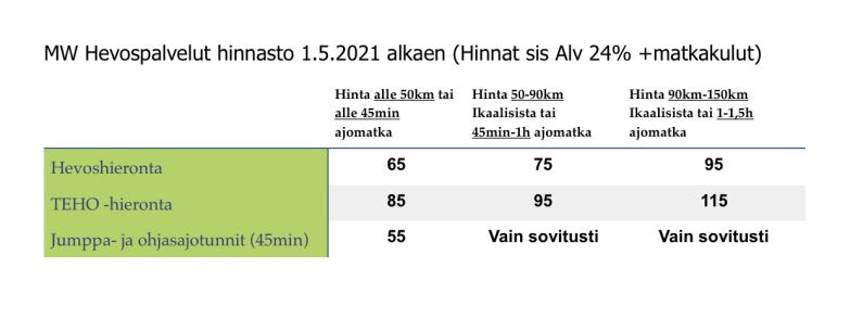 TEHO: N. 45MIN HEVOSHIERONTA + N.20MIN JUMPPAHARJOITUKSIA SEKÄ KIRJALLISET JUMPPAOHJEET. LÄHTÖOSOITE: PALINPERÄNTIE 1074, IKAALINEN. YLI 150KM MATKALLE LISÄTÄÄN MATKAKULUT 0,73€/KM.
